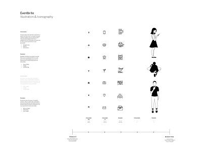 Eventbrite Illustration Guidelines guidelines iconography system illustration eventbrite
