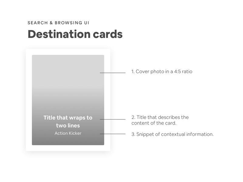 Destination Card Component specs design system card component ux ui