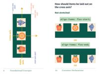 A Field Guide to Flexbox PDF donations