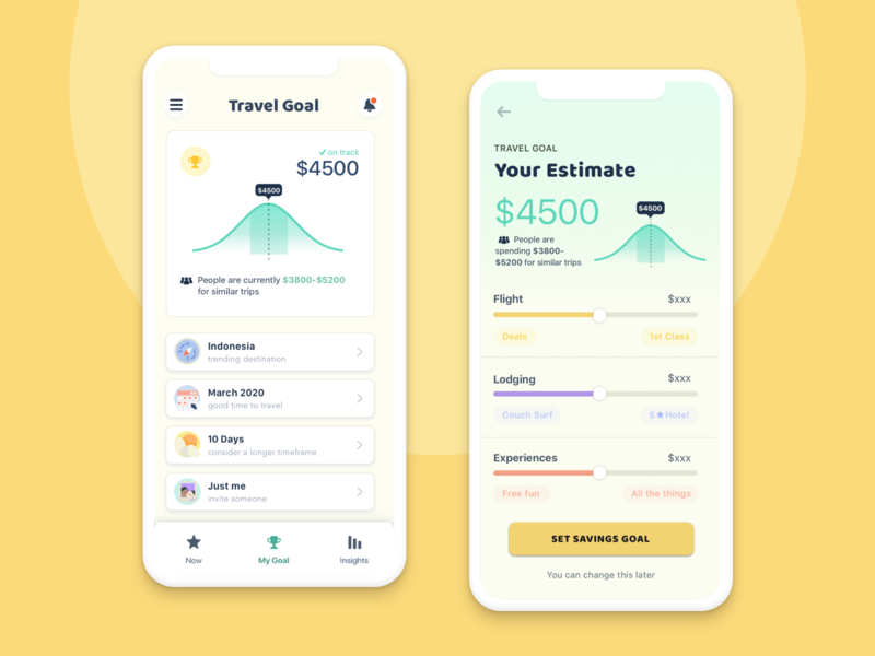 Travel Estimator app machine learning gamification goals fintech