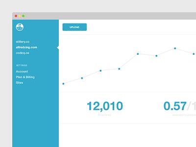 Dash dashboard stillery hosting sites graph stats
