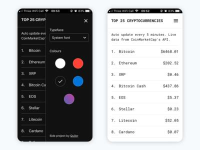 Cryptomonos minimal top 25