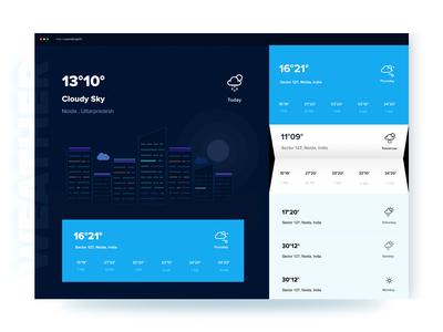 Weather website UI