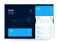 Weather website UI