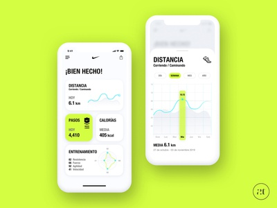 Daily UI - Dashboard