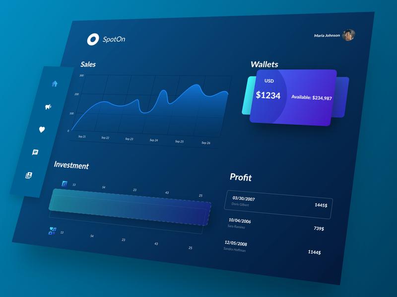 Dashboard UI blue aqua interface ux ui fred sosa desktop metrics spoton dashboard analitics data