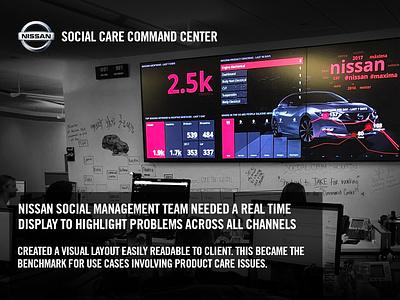 New Portfolio Piece branding nissan social analytics data