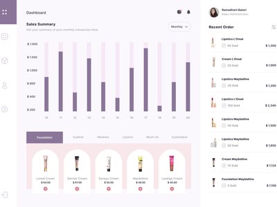 Posok - Cosmetics Dashboard web graph chart statistic clean minimal interface admin product design analytics data report tablet payment mvp pos system product dashboard point of sales menu
