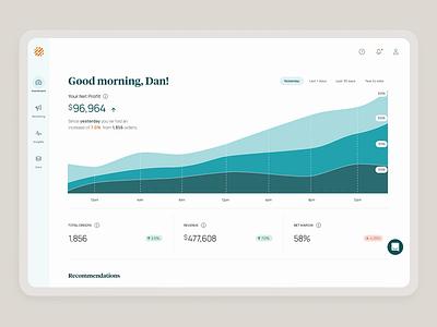 OrderMetrics Dashboard T ecommerce scroll animation redesign web ui data analytics dashboard