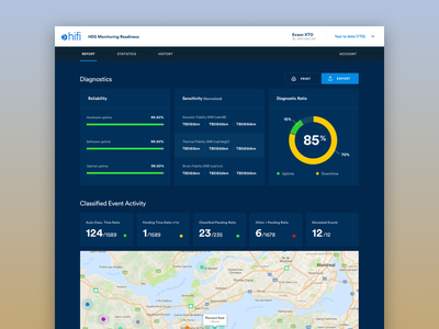 Diagnostics Dashboard product analytics data statistics maps chart graph dashboard