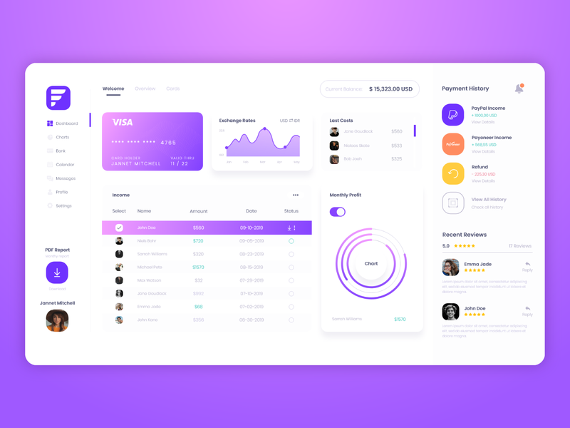 Finance Dashboard UI/UX Design creditcard datascience designer purple creative sucess bigdata dribbble uxdesign uidesigner business analyticsdashboard analytics financial dashboardui ux ui dashboard finance