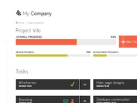 Taskmanager Application