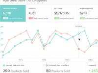 Commerce Analytics