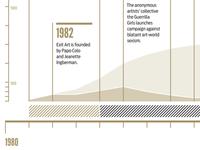 Timeline/Infographic
