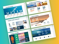 Layouts for croatian Ministry of Tourism