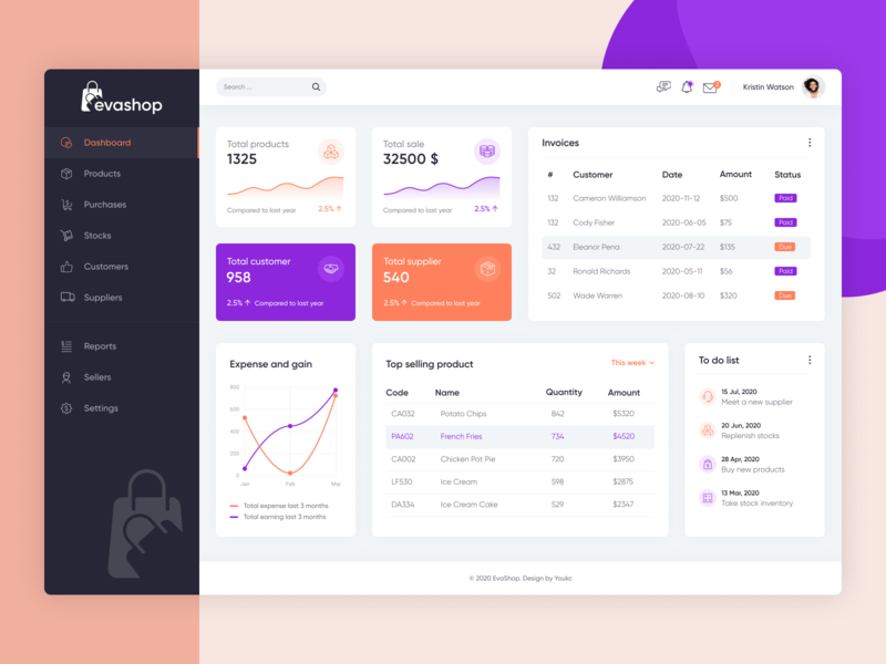 EvaShop - Stock Manager Dashboard graphic figma design inspiration shop ecommerce shop chart dashboard design ui design ux design stats statistics analytics ecommence app concept app design dashboard app dashboard