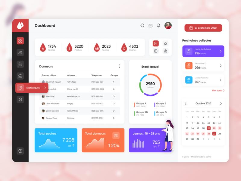 Blood bank management application analytic chart figma ux design webdesign ui design dashboad web design website web