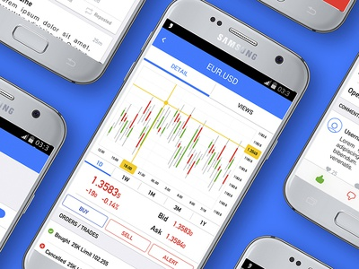 Forexmaster android