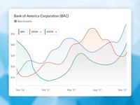 Analytics Graph Animation