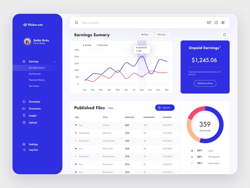 Earning MarketPlace Dashboard income grafik diagram website desktop ui management web pasive income dashboard marketplace earnings