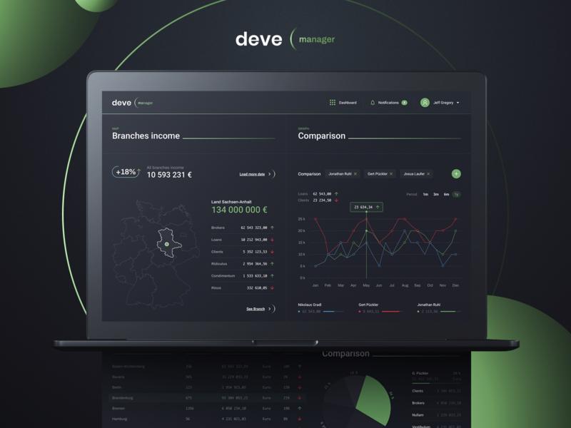 Data Manager stxnext stx stock market tables charts data visualization ui design dark ui dark mode dark theme dashboard