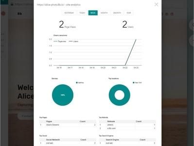 8b Simple Website Builder   Google Analytics! typography html branding bootstrap minimal responsive brand html css web clean