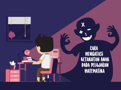 Fear Of Mathematics