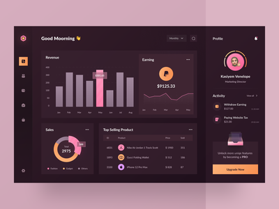 📊 Sales Analytic Dashboard admin graph statistic product money income earning chart marketing market sales analytic dashboard design dashboard web design branding design ui clean ux