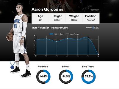 Player Profile ui profile basketball player