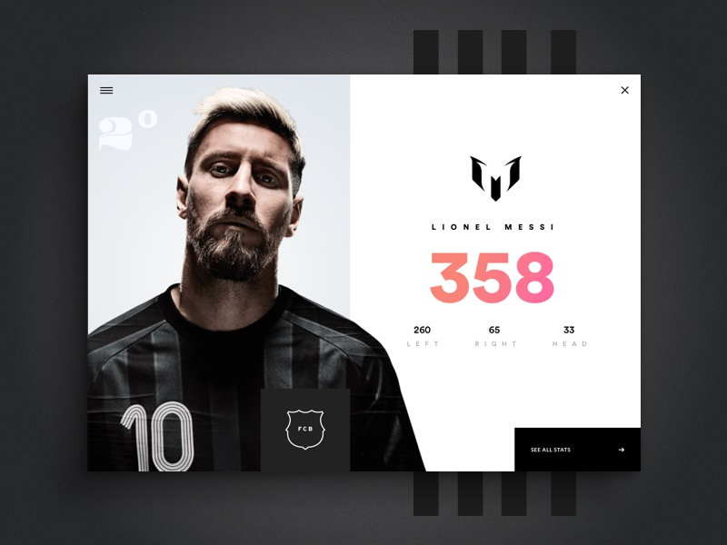 Daily UI Challenge #019 - Leaderboard statistics modern stats card football messi 19 leaderboard daily ui