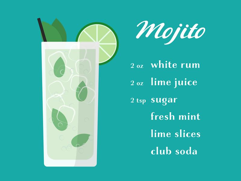 Mojito Recipe graphic designer graphic design flat art vector art drinks cocktail recipe