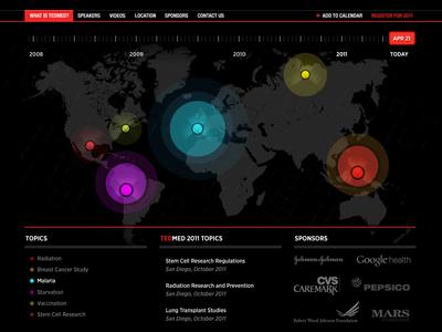 Timeline Map Visual by John Sullivan Hamilton on Dribbble