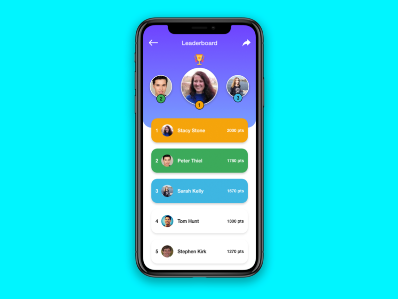Leaderboard - Daily UI 17