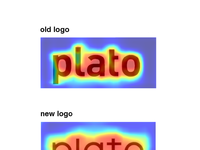 Plato visual importance