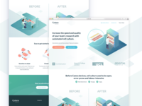 Cytera Cellworks Homepage & Brand Design