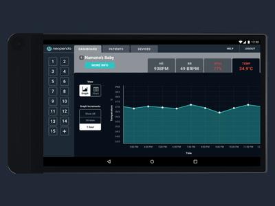 Neopenda Vital Graphs - Data Visualization andriod tablet app animation 2d animation design ux ui visual timeline graphs vital monitor vitals data visualization