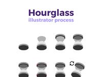 Hourglass process