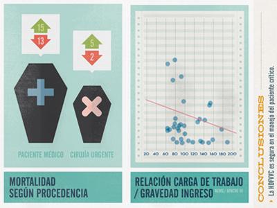 UCI - Hospital Sagunto Infographics infographics illustration data