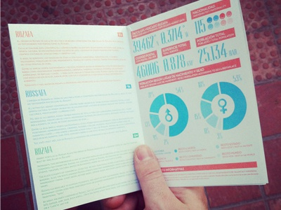 Ruzafa Guide Infographics infographics map guide illustration print