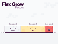 Flexbox box emotional flexible content flex grow course assets flexbox