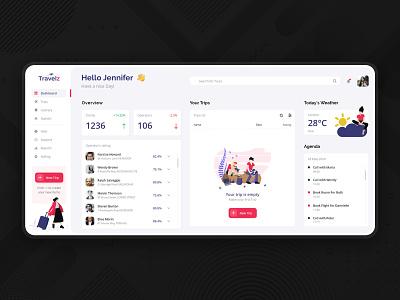 CRM - Dashboard for Travel agencies app dashboard 2020 color creative tour dashboard tour trip uiux ui minimal dashboard travel agency