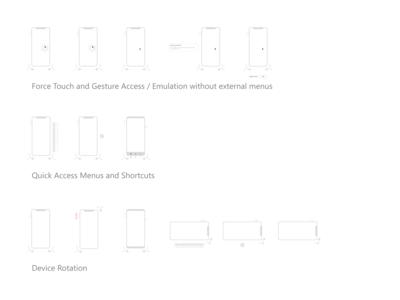 Conceptualisation Mobile Remote Testing
