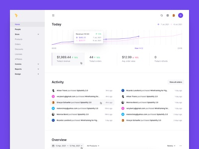 Seller Dashboard minimalistic minimalism minimalist ux minimal clean design clean ui clean shopping app shopping shop ecommerce business ecommerce design ecommerce shop ecommerce app ecommerce dashboard design dashboard app dashboard ui dashboard