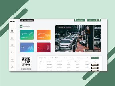 Surveillance Dashboard typography vector flat anomations gradients analysis user interface cctv security surveillance dashboard ui  ux ui design web illustration ui