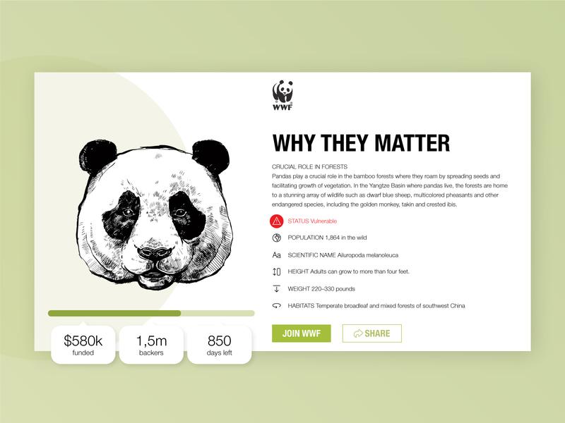 Crowdfunding Campaign 032 webdesign ui dailyinspiration dailyui interface panda bear panda join donation campaign crowdfunding campaign crowdfunding concept charity