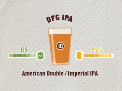 Beer Infographic hops abv infographic illustration beer brewery brew ipa indianapolis alcohol icon
