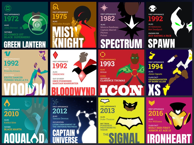 Black Superheroes design superhero black history month graphic design illustation comicbooks
