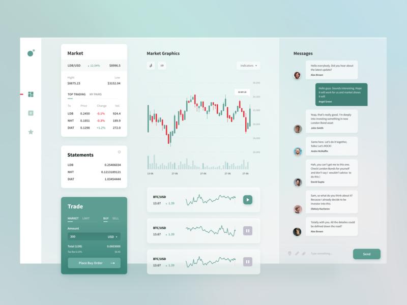 Market graphic chat gradient bitcoin market crypto green saas design xandovoit voit ux dashboard clean simple minimal ui