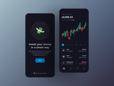ThinkorSwim Mobile App app investment invest stocks stock trading stock market stock trade crypto currency crypto wallet crypto trading platform trading app trading clean product design design ux ui minimal