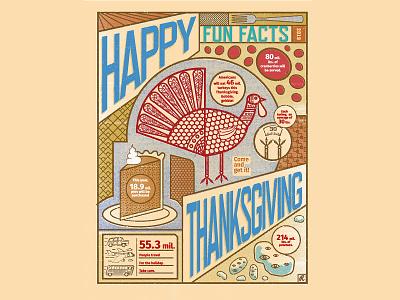 Happy Thanksgiving! rough distressed design custom type illustration patterns vectors infographic data viz data visualization data turkey holiday thanksgiving